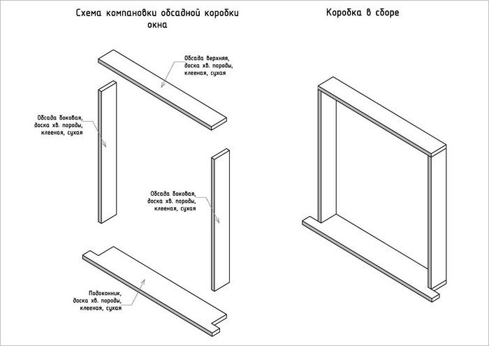Схема оконного короба
