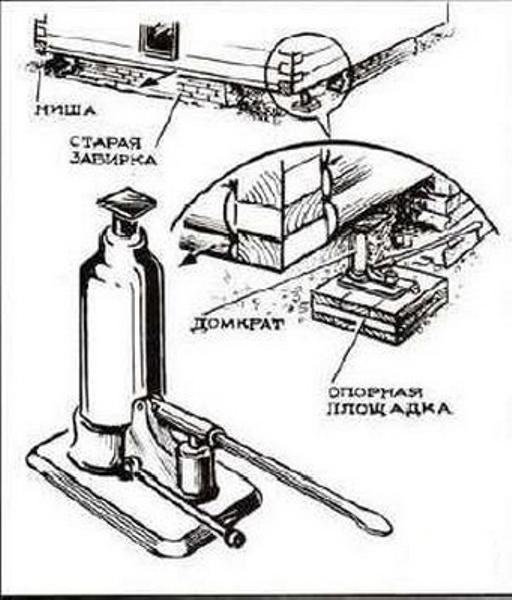 Схема поднятия дома домкратом