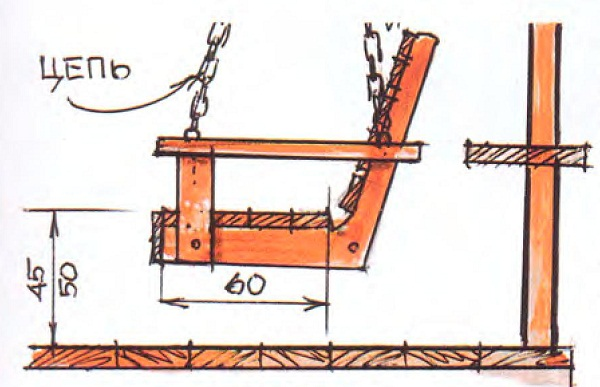 Схема подвеса скамейки