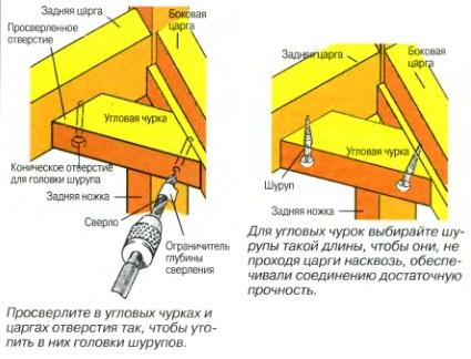 Схема повышения жесткости стула