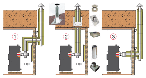 Схема прокладки дымохода через стену