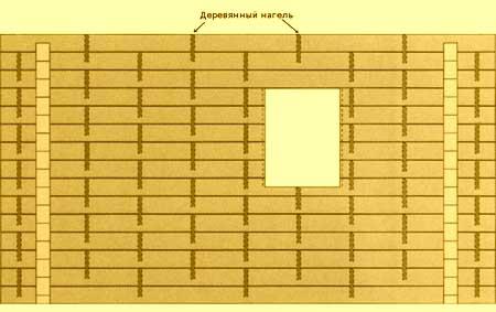Схема расположения креплений в брусовой стене