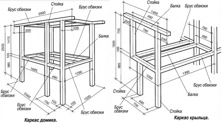 Схема сборки каркаса детского домика