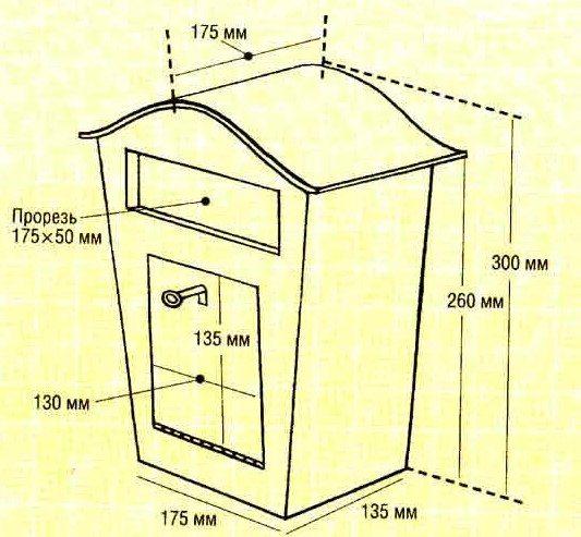Схема сборки почтового ящика