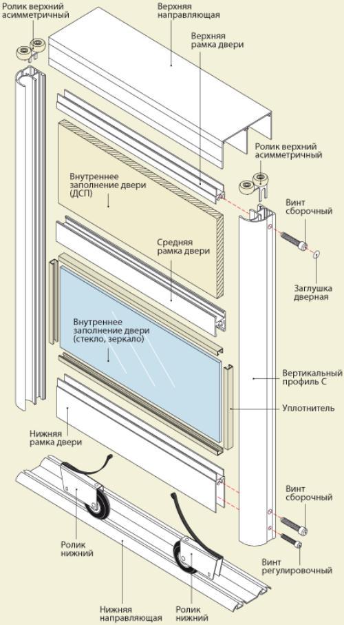 Мебель для балкона складная, встроенная, готовая 59