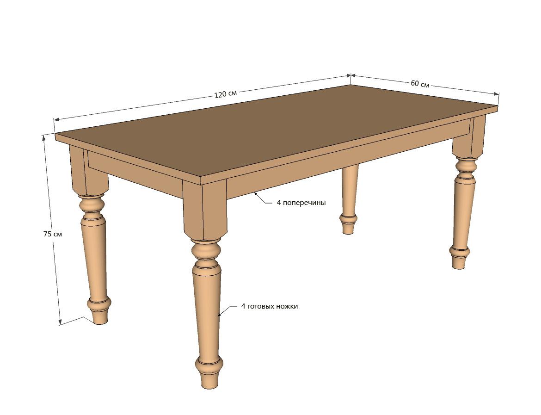 Схема сборки стола – вид сверху