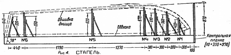 Схема стапеля с вертикальными стойками.