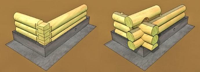 Схема связки углов «в лапу» и «чашу в полдерева»