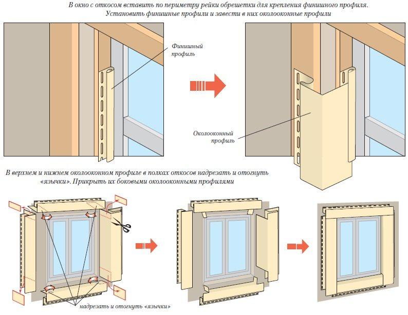 Схема установки приоконных планок
