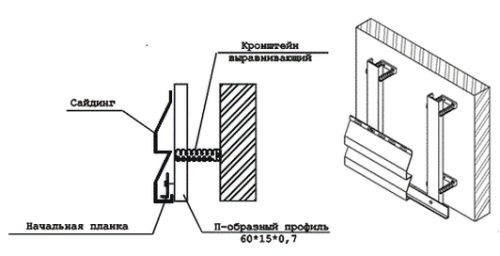 Схема установки стартовой панели