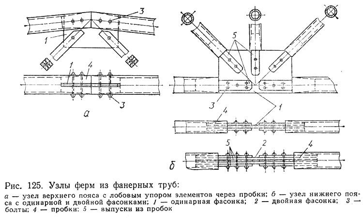 Схема узла из фанерных труб