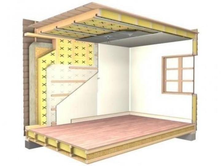 Схема внутреннего утепления помещения