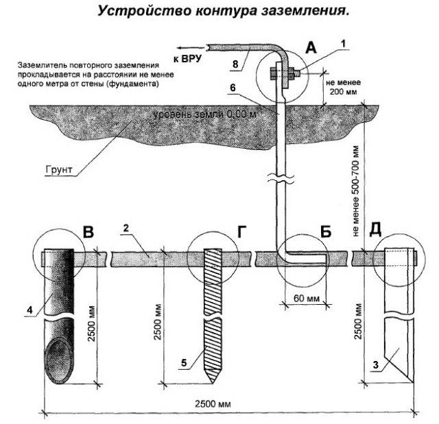 Схематическое изображение заземления