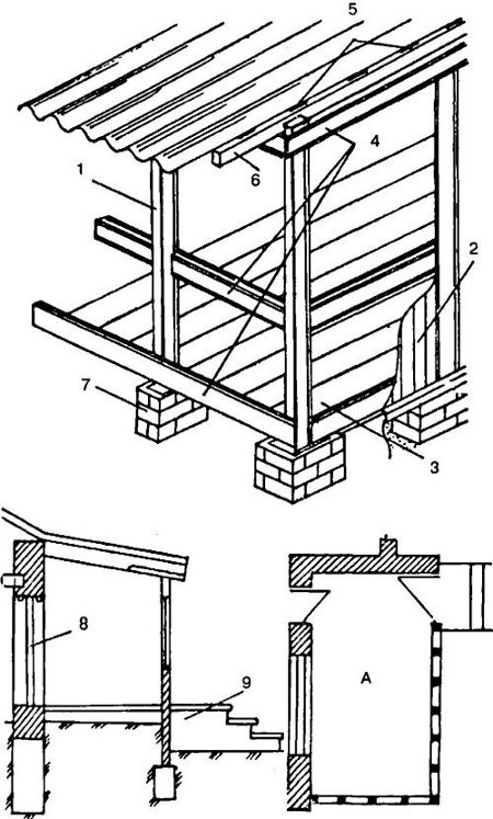Схематическое устройство веранды деревянного дома