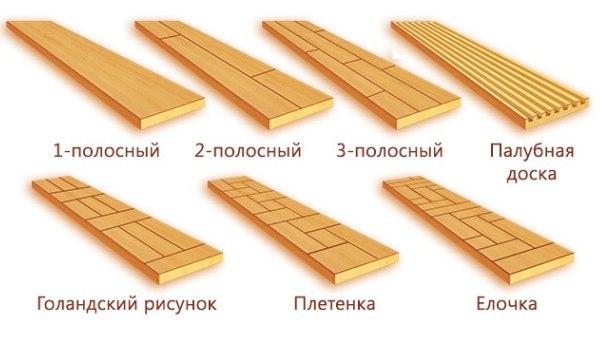 Схемы рисунка