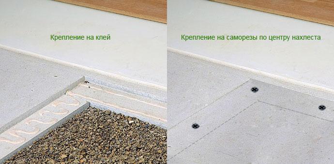 Соединение элементов основания двумя основными способами.