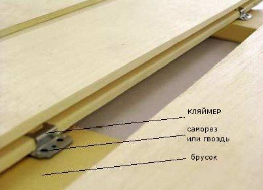 Специальный крепеж и его использование