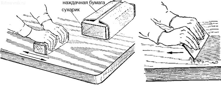 Способы зачистки поверхности