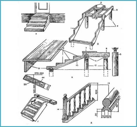 Строение крыльца и лестниц из дерева
