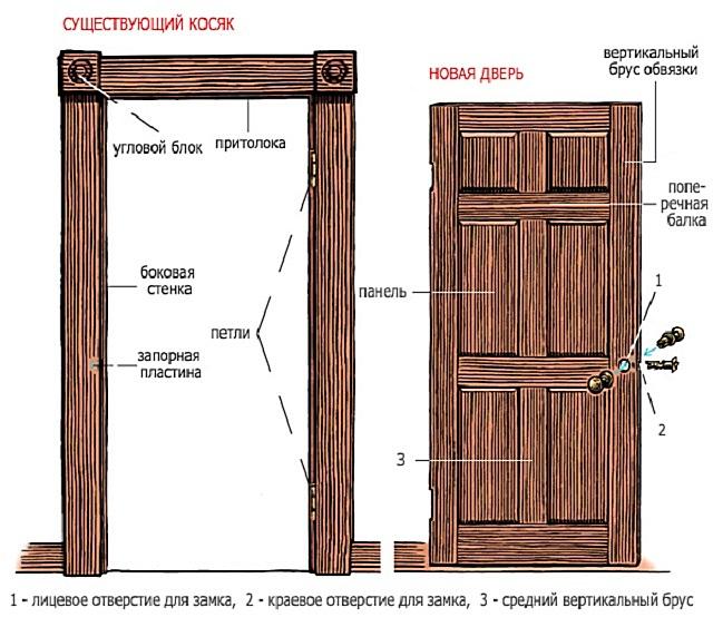 Такие чертежи входной деревянной двери своими руками может нарисовать каждый