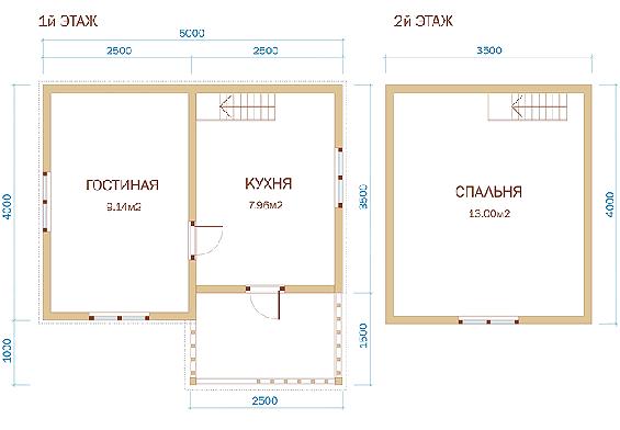 Такие проекты дачных деревянных домов при желании можно разработать самостоятельно