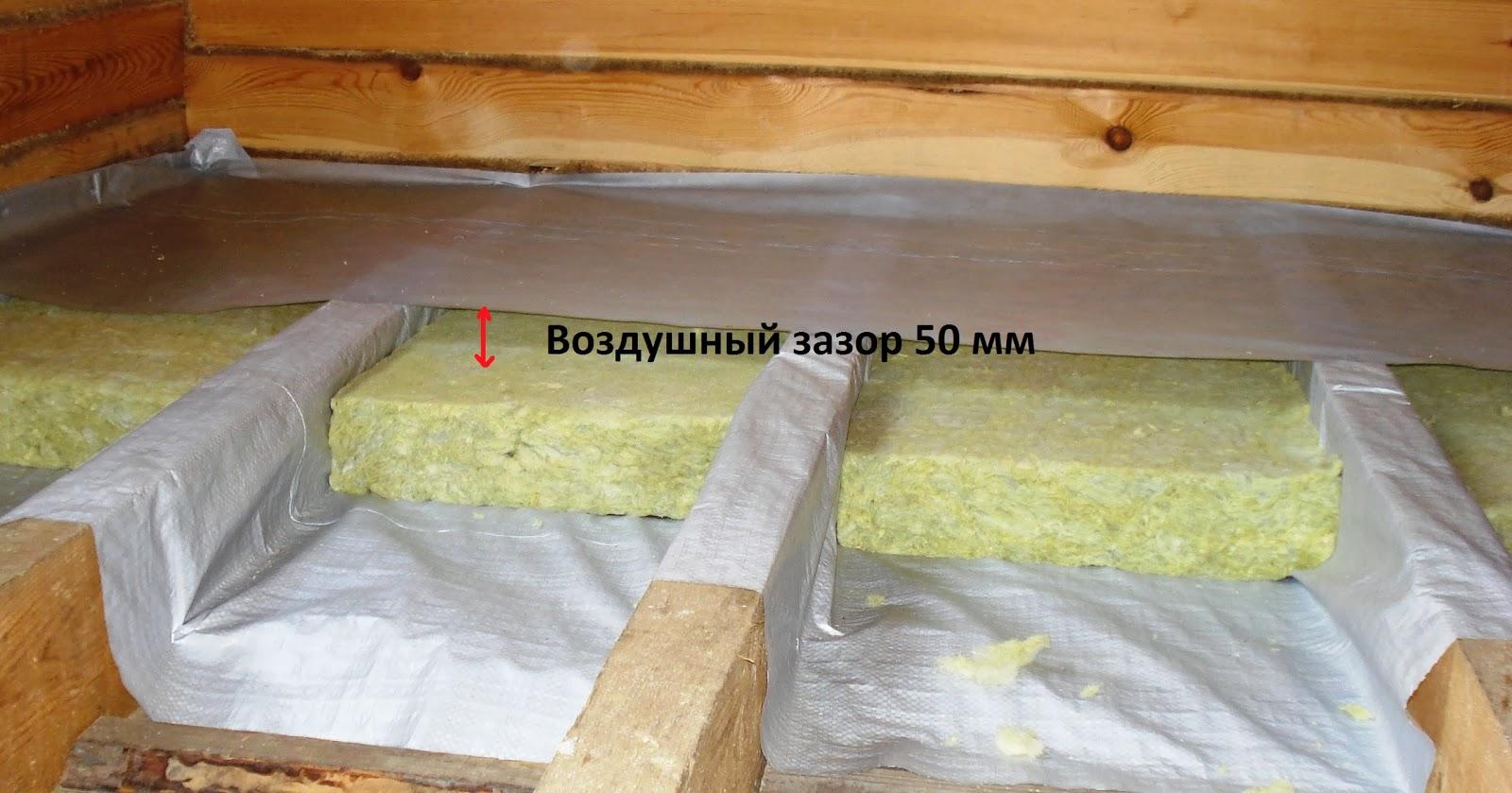 Укладка базальтовой ваты