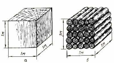 В отличие от сплошного материала, куб бревна имеет довольно много пустот