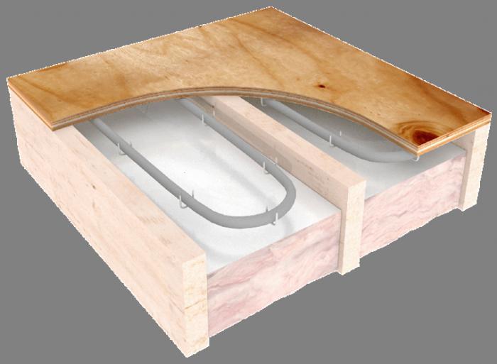 теплый деревянный пол по балкам видео инструкция как сделать