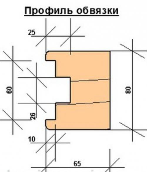 Вариант, который подойдет при толщине доски 26 мм и использовании для обшивки вагонки толщиной 17 мм