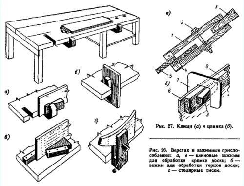 Вариант самой простой конструкции верстака.