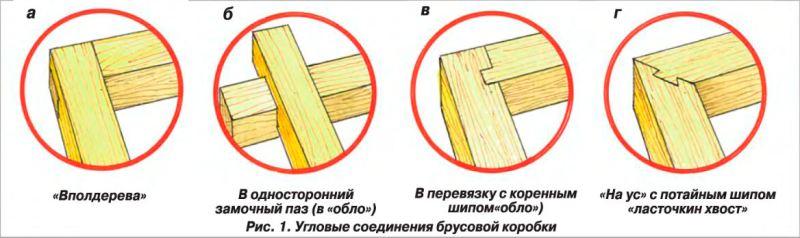 Варианты соединения бруса