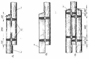 Варианты сопряжения деревянного столба и бетонной приставки