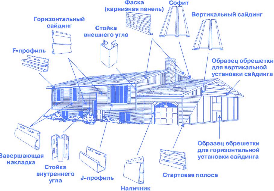 Крыши щелково ремонт кровля