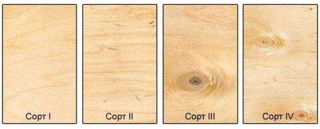 Визуальное представление всех сортов древесно-слоистой плиты