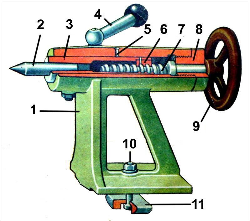 Станок токарный для дерева изготовить 151