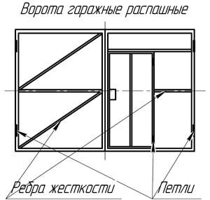 Здесь предусмотрена дверь на одной из створок